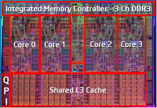 Core i7 4-way multiprocessor photo